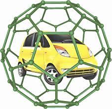 اثرات فناوری نانو بر حمل و نقل