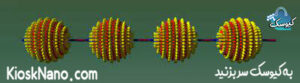 nanotechnology in polymer industry نقش فنانوری نانو در صنایع پلیمر