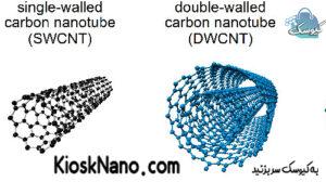 نانو لوله های کربنی تک جداره (SWCNT) و چند جداره (MWCNT) چیست؟